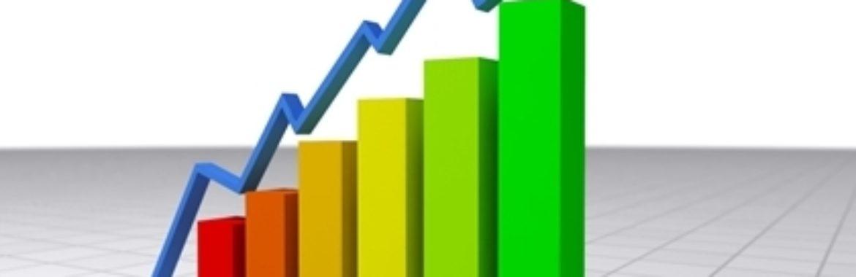 Vývoj cen kancelářských prostor